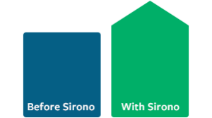 Graph Increase with Sirono